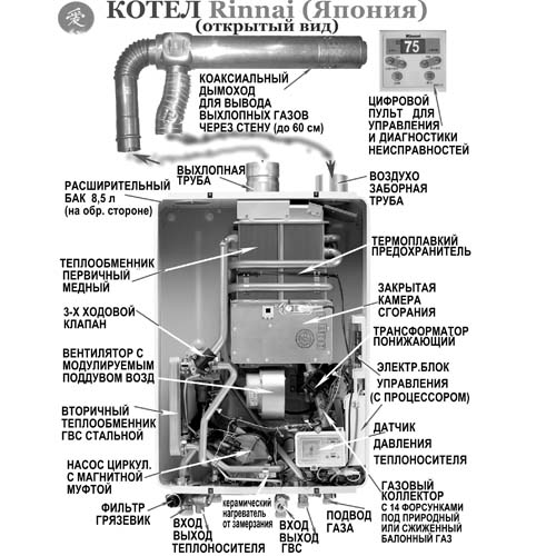 Теплообменник rinnai rb256smf Уплотнения теплообменника Alfa Laval T35-PFL Дербент